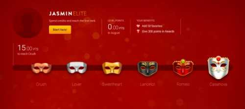 Elite Club Ranks - LiveJasmin